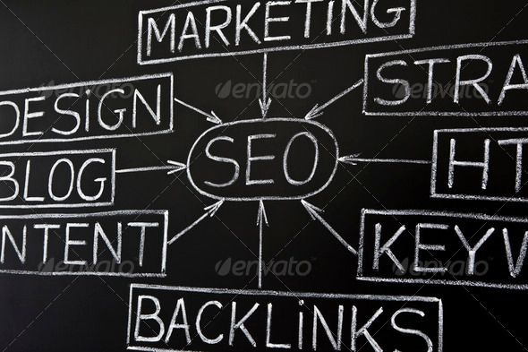 PhotoDune SEO Flow Chart on Chalkboard 769058