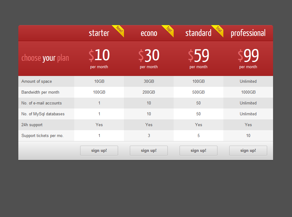 CSS3 Web Pricing Tables Pack (Grids)