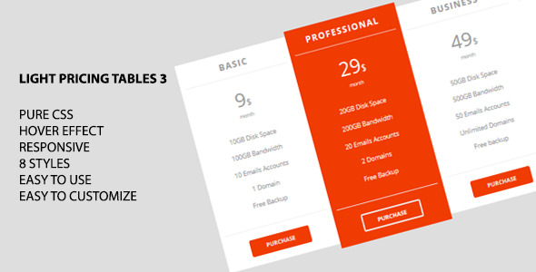 CodeCanyon Light Pricing Tables 3 7688297