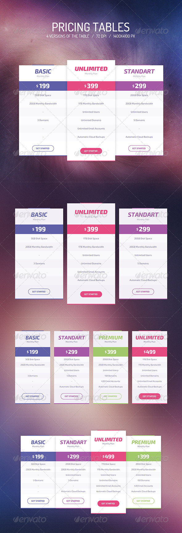 GraphicRiver Pricing Tables 7694516