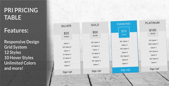 CodeCanyon PRI Pricing Table Joomla Module 7758297