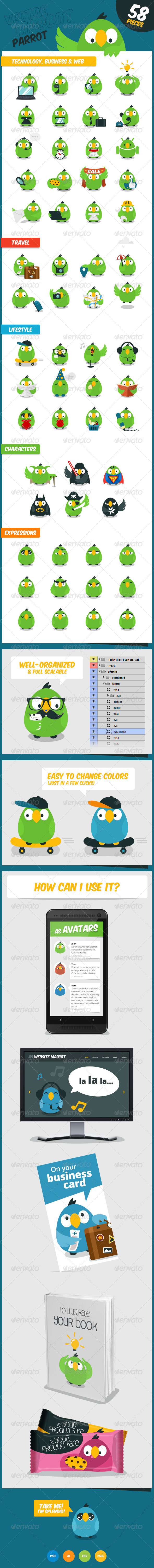 GraphicRiver Parrot Vector Website Mascot 7742975