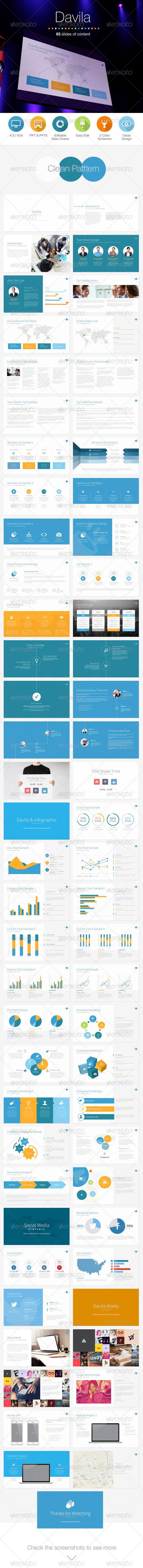 GraphicRiver Davila PowerPoint Presentation Template 7782565