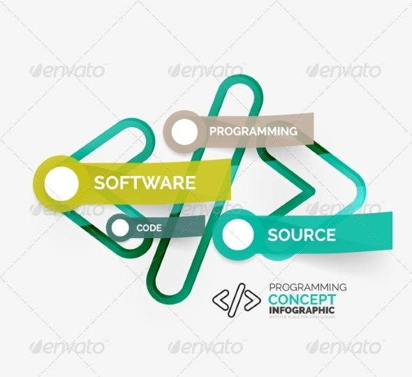 GraphicRiver Programming Infographic Concept 8514784