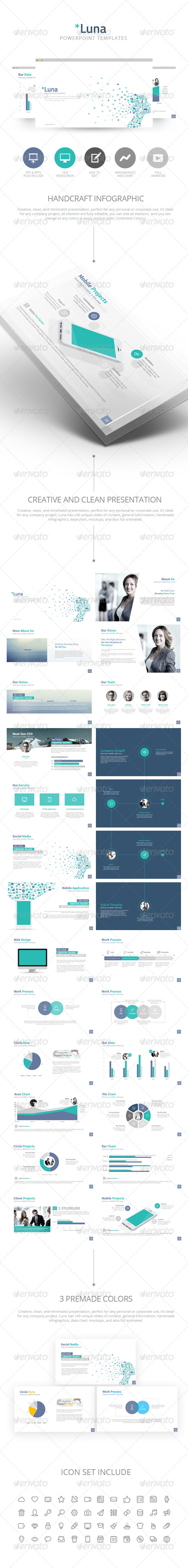 GraphicRiver Luna Powerpoint Presentation Template 8568968