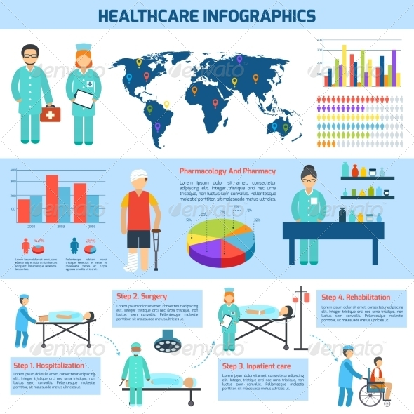 GraphicRiver Medical Infographic Set 8569079