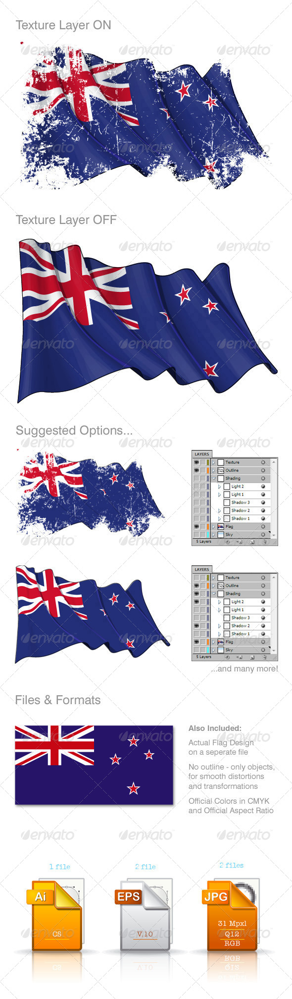 GraphicRiver New Zealand Flag Grunge 8591932