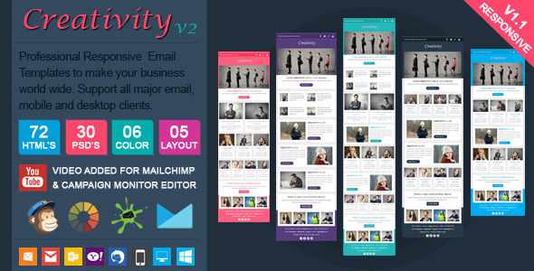 ThemeForest Creativity2 Clean Responsive Email Template 8626911