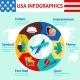 USA Travel Infographics - GraphicRiver Item for Sale