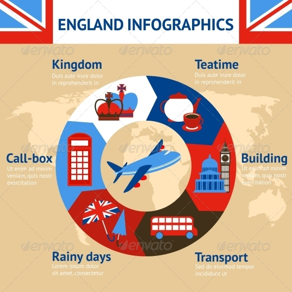 GraphicRiver London England Infographics 8645709