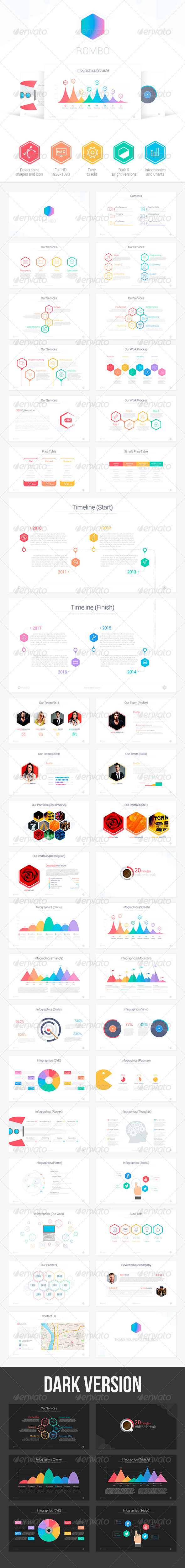 GraphicRiver Rombo Powerpoint Template 8637622