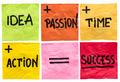 success ingredients concept - PhotoDune Item for Sale
