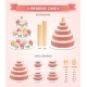 Infographic Wedding Cake Servings.  - GraphicRiver Item for Sale