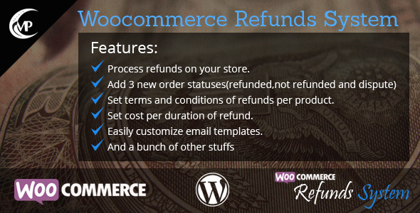 Woocommerce Refunds System