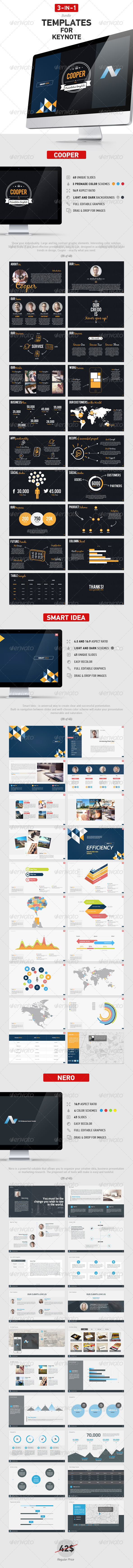 GraphicRiver 3 in 1 Keynote Bundle 8751591