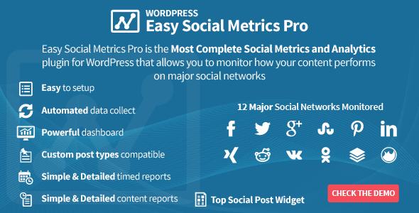 Easy Social Metrics Pro for WordPress