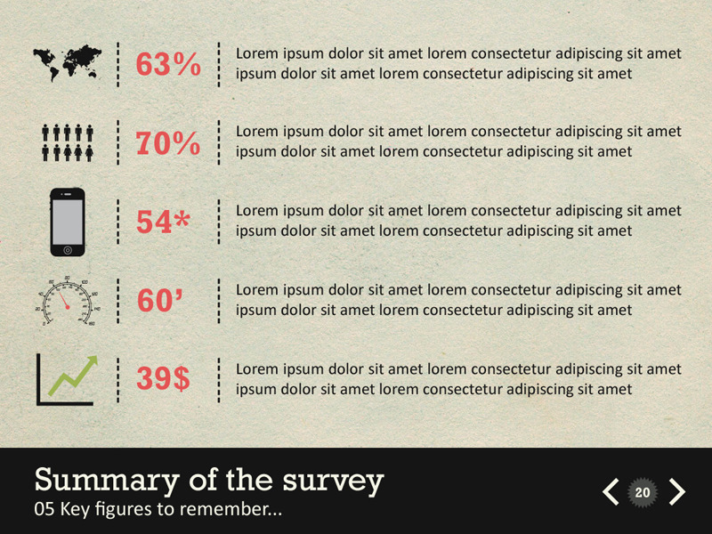 Infographic Survey Powerpoint Template by kh2838 – Survey Result Template