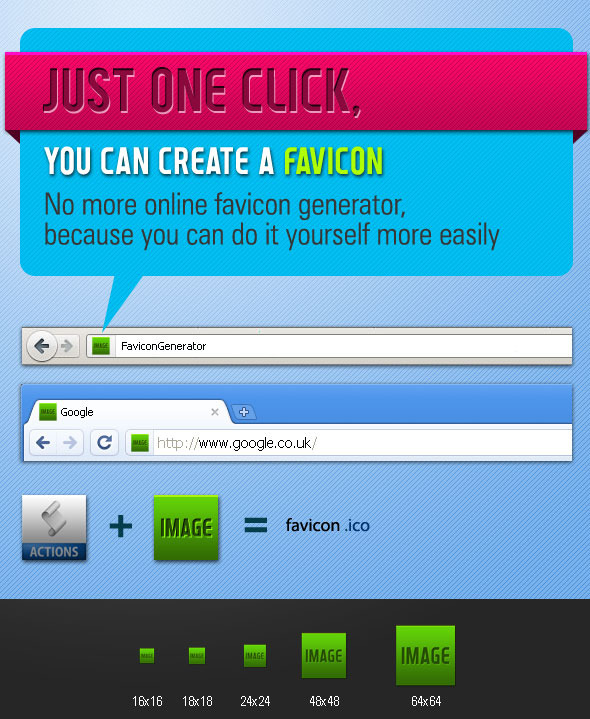 Favicon Generator - Action - Utilities Actions