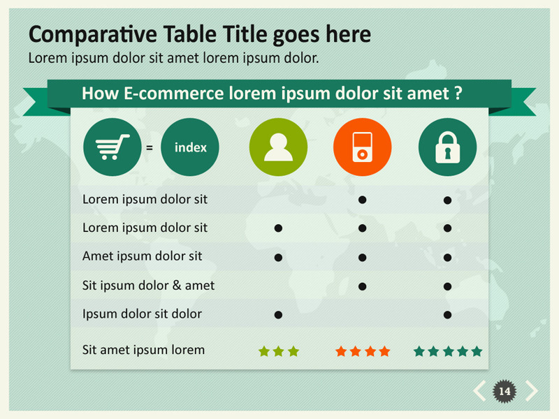 E Commerce Infographic Powerpoint Template By Kh2838