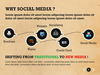 07_why_social_media.__thumbnail