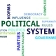 word cloud - political system - PhotoDune Item for Sale