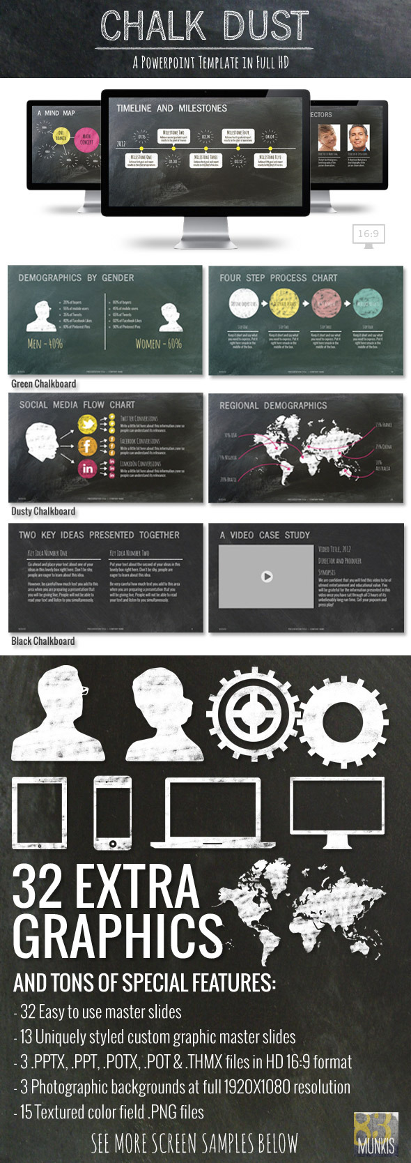 Chalk Dust Powerpoint Presentation Template - Powerpoint Templates Presentation Templates