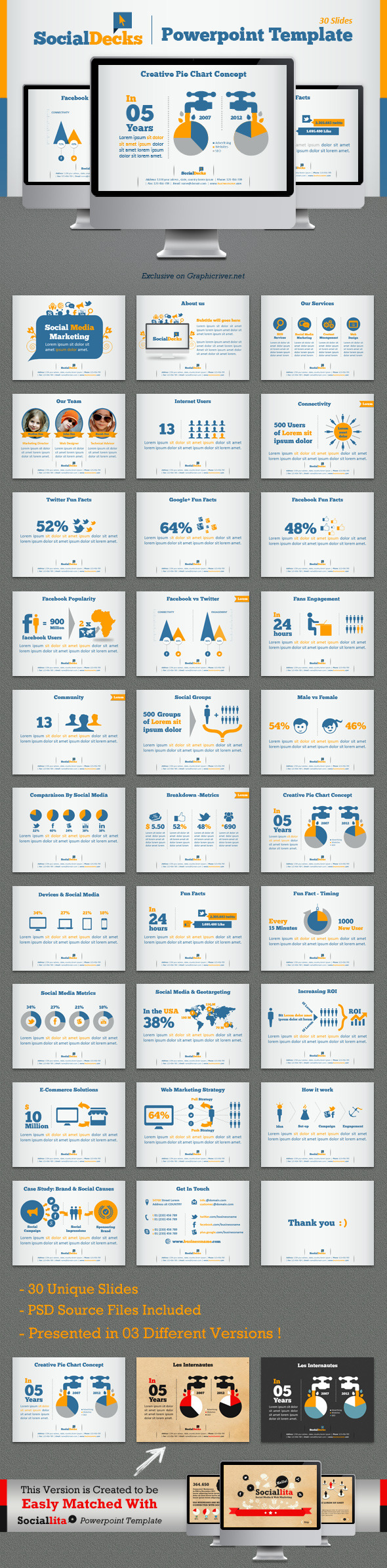 SocialDecks Powerpoint Template - Creative PowerPoint Templates