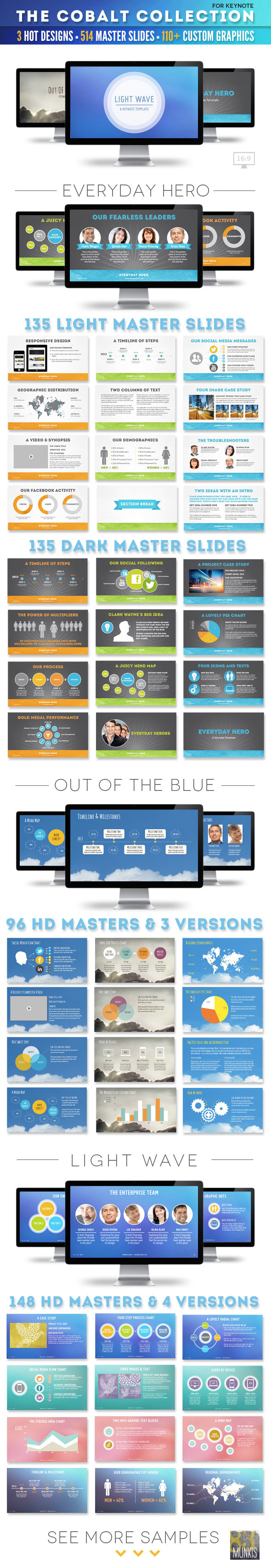The Cobalt Collection of 3 Keynote Templates  - Keynote Templates Presentation Templates
