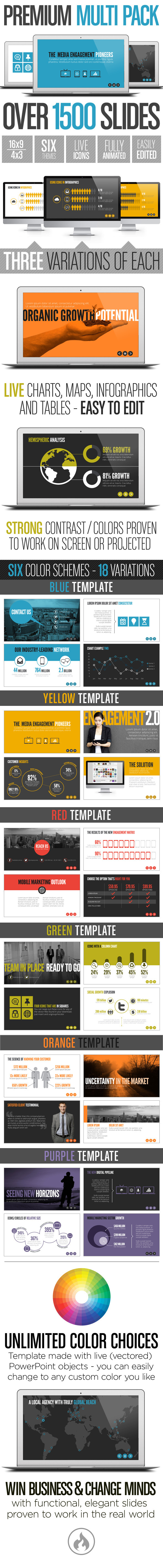 Premium Multi Pack Template System