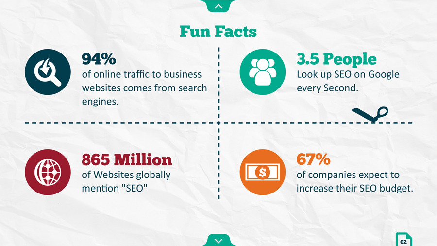Infographic Seo Powerpoint Template By Kh2838 Graphicriver