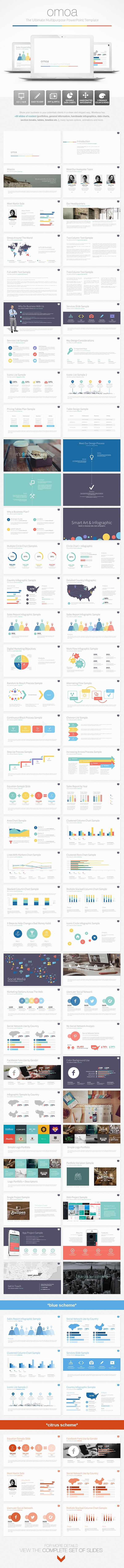 Omoa - Ultimate Multipurpose PowerPoint Template - PowerPoint Templates Presentation Templates