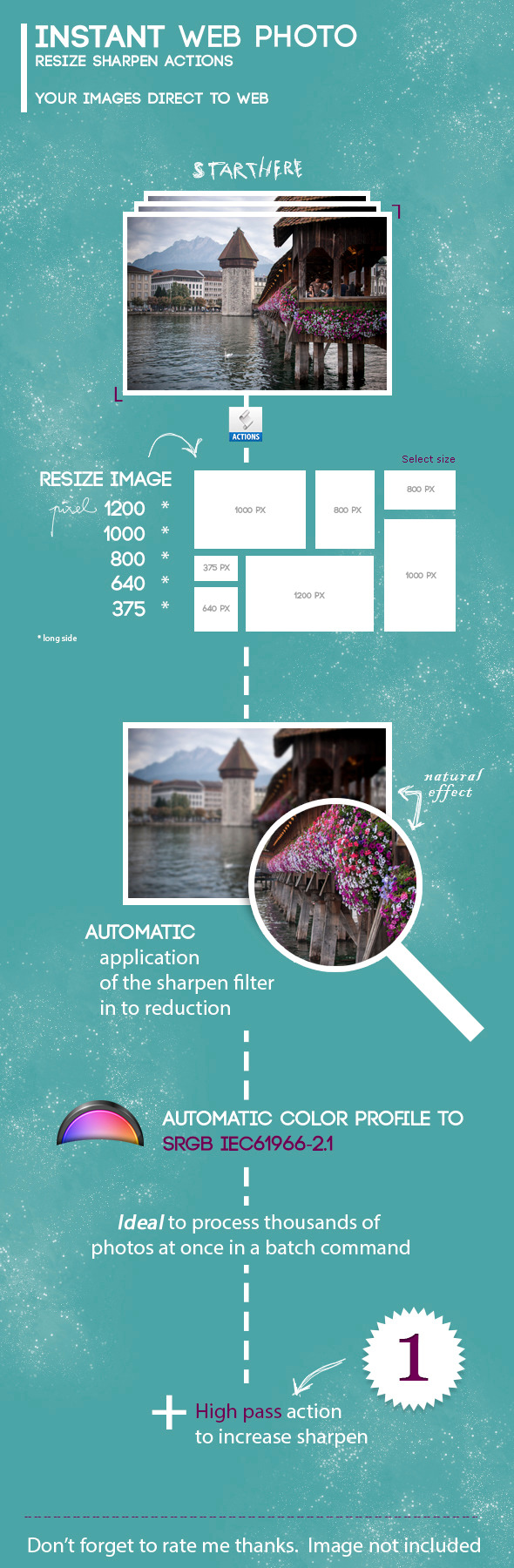 Resizing Photo Sharpen Actions for Web
