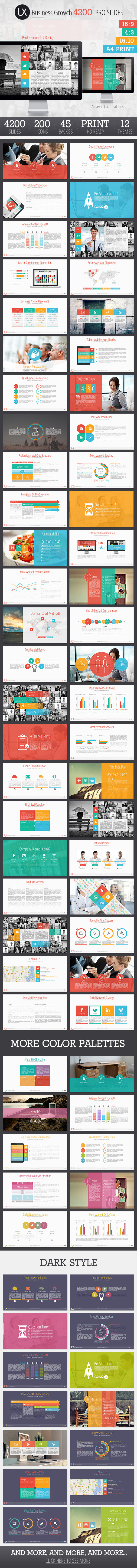 UX Design Presentation Template