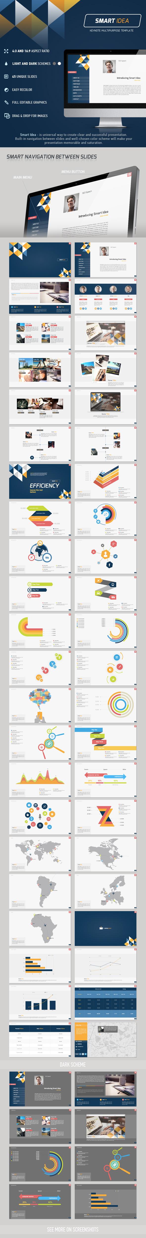 Smart Idea Keynote Multipurpose Template