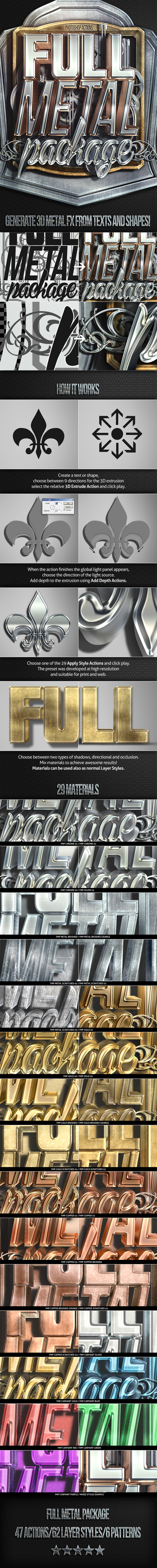 Full Metal Package 3D Photoshop Actions