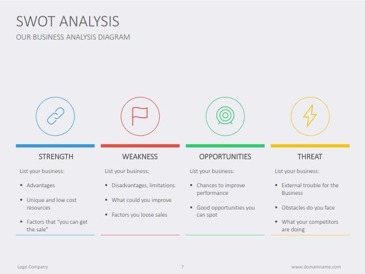 Swot Analysis Flat By Slideshop Graphicriver