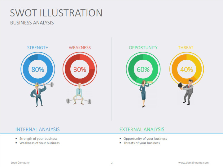 Swot analysis illustration flat by slideshop graphicriver for Swot analysis for t shirt business