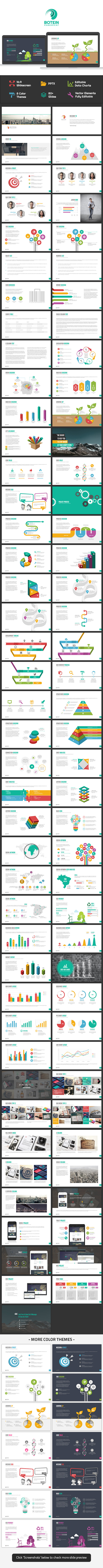 Botein Powerpoint Template
