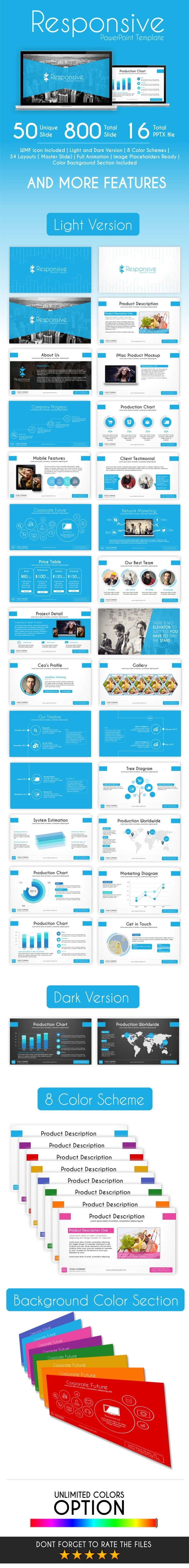 Responsive PowerPoint Template