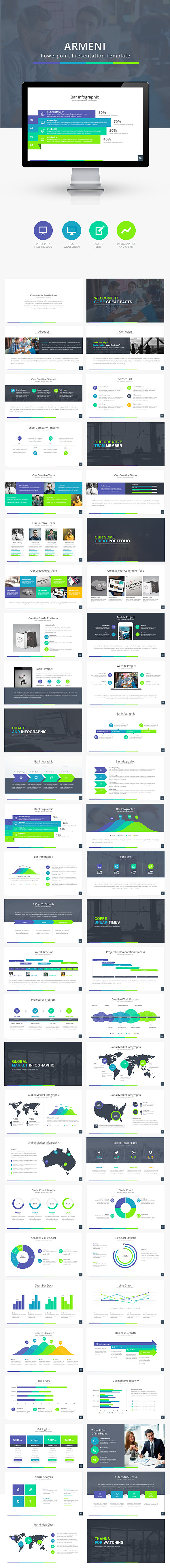 GraphicRiver Armeni Powerpoint Presentation Template 8799525