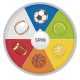 Sports Trivia Full Game Kit - GraphicRiver Item for Sale