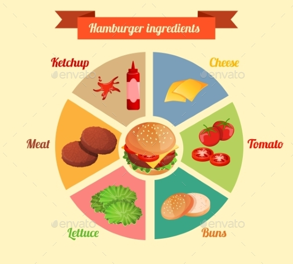 GraphicRiver Hamburger Ingredients Infographic 8840516