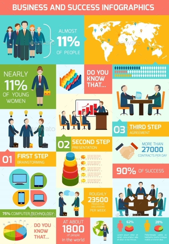 GraphicRiver Business Meeting Infographics 8863339