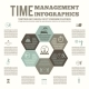 Time Management Infografic Poster - GraphicRiver Item for Sale