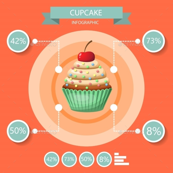 GraphicRiver Cupcake Infographics Set 8925825