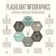Flashlight and Lamps Flat Infographic - GraphicRiver Item for Sale