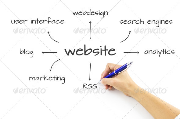 Website Diagram Writing Hand - Stock Photo - Images