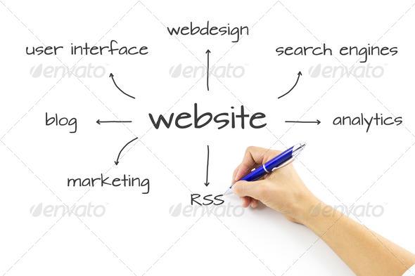PhotoDune Website Diagram Writing Hand 914217
