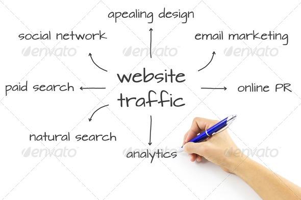 PhotoDune Website Traffic Diagram Writing Hand 914218