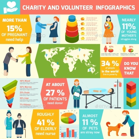 GraphicRiver Volunteer Infographic Set 8974290